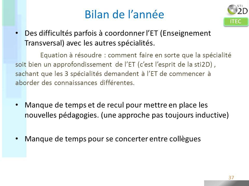 Bilan de l'année Des difficultés parfois à coordonner l'ET (Enseignement Transversal) avec les autres spécialités.