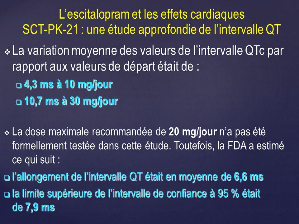 L'escitalopram et les effets cardiaques SCT-PK-21 : une étude approfondie de l'intervalle QT