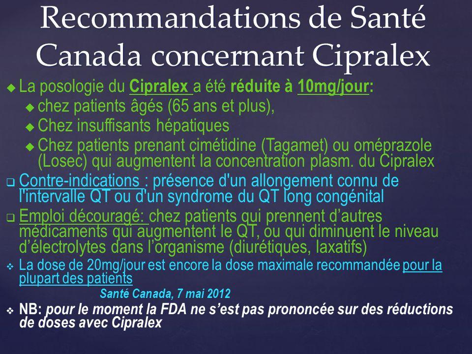 Recommandations de Santé Canada concernant Cipralex