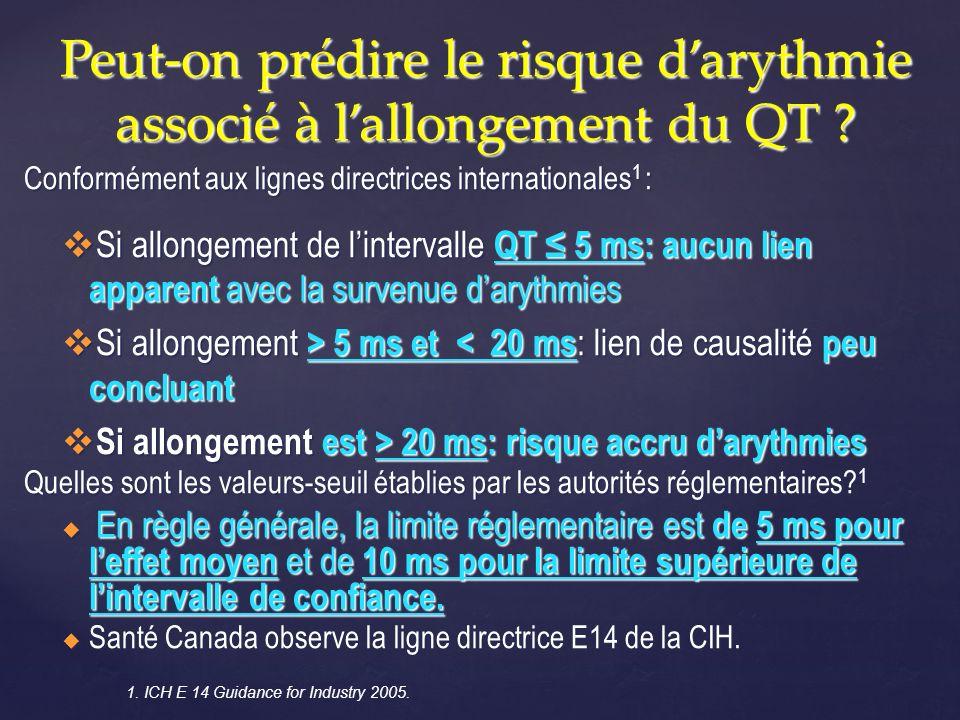 Peut-on prédire le risque d'arythmie associé à l'allongement du QT
