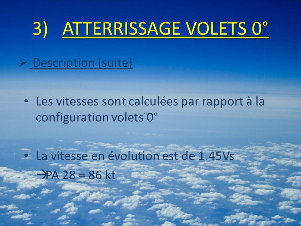 ATTERRISSAGE VOLETS 0° Description (suite)