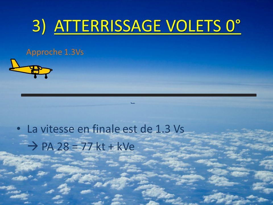 ATTERRISSAGE VOLETS 0° La vitesse en finale est de 1.3 Vs