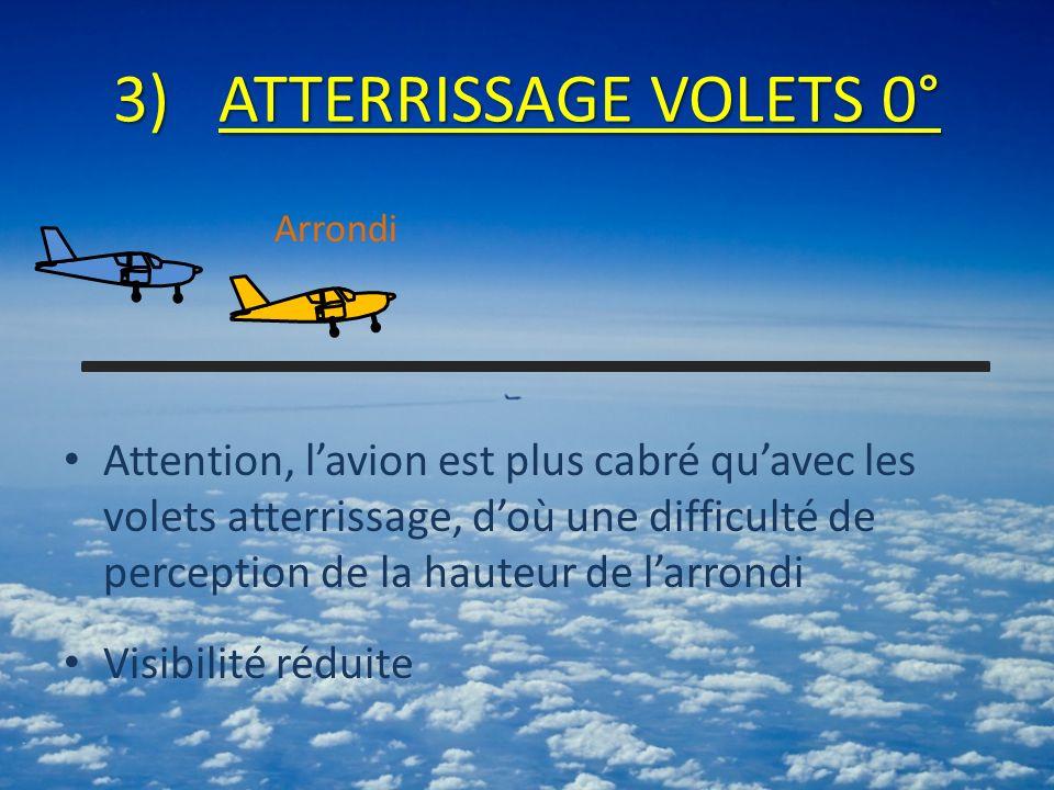 ATTERRISSAGE VOLETS 0° Arrondi.