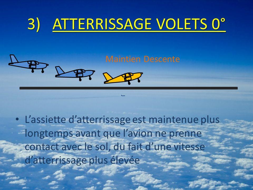 ATTERRISSAGE VOLETS 0° Maintien Descente.