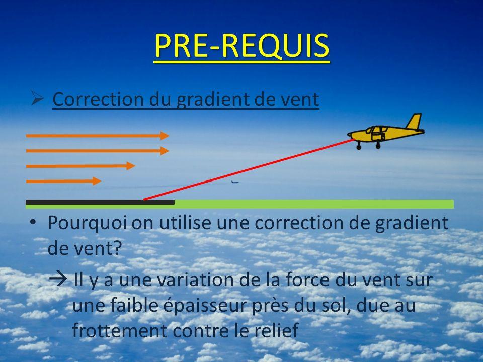 PRE-REQUIS Correction du gradient de vent