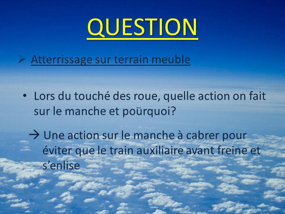 QUESTION Atterrissage sur terrain meuble