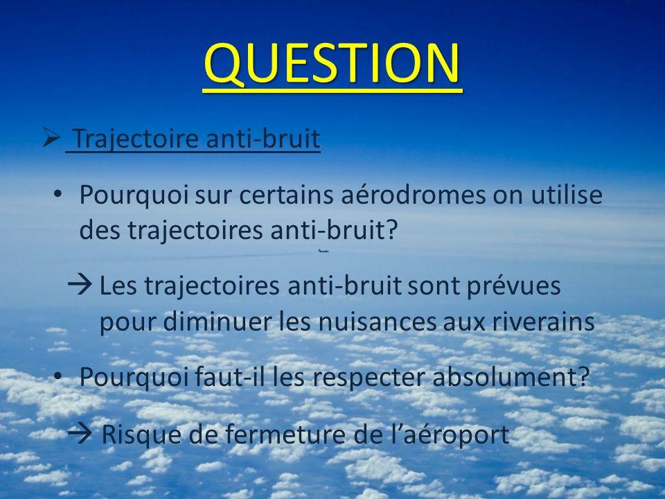 QUESTION Trajectoire anti-bruit