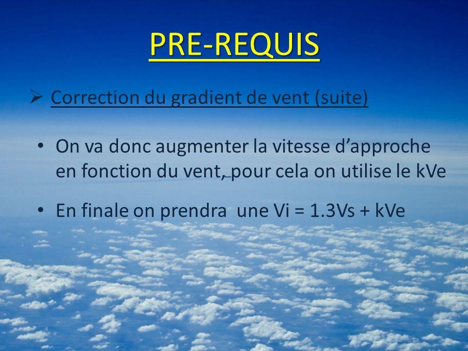 PRE-REQUIS Correction du gradient de vent (suite)