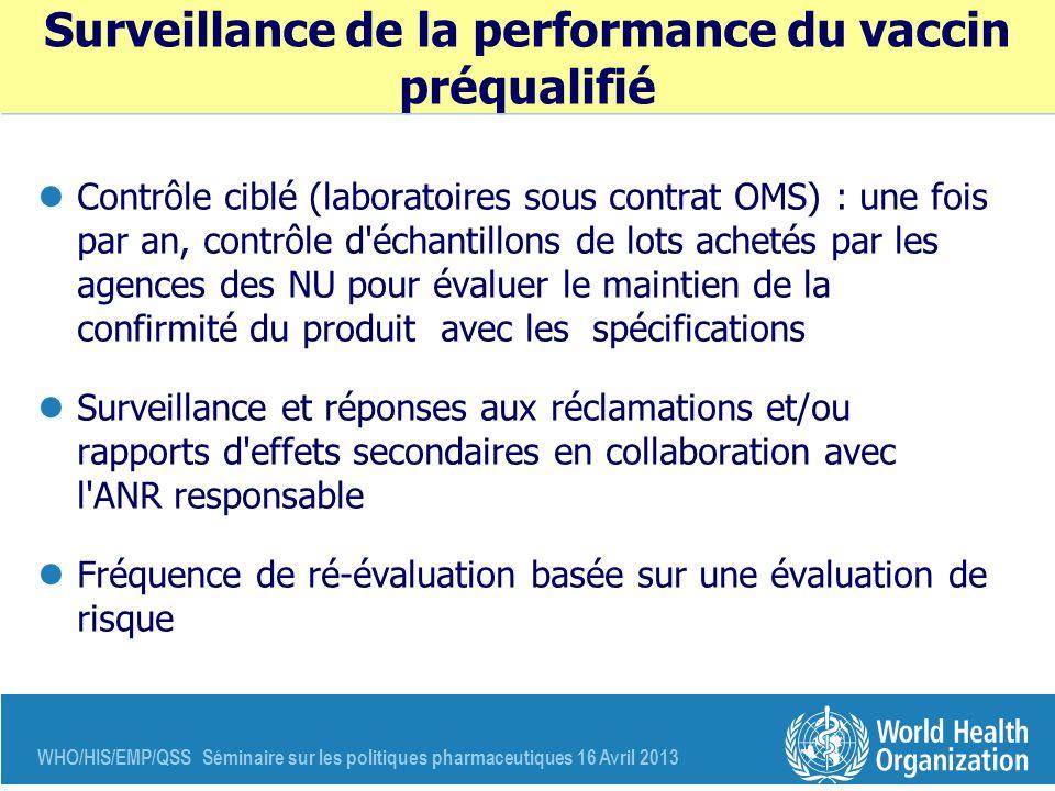 Surveillance de la performance du vaccin préqualifié
