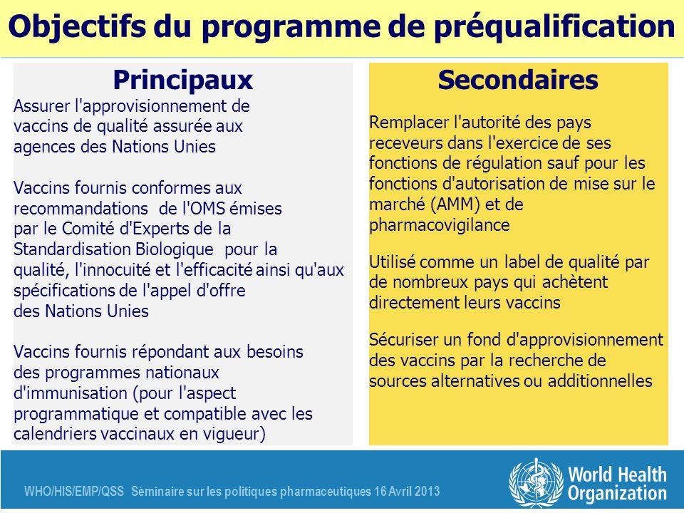 Objectifs du programme de préqualification