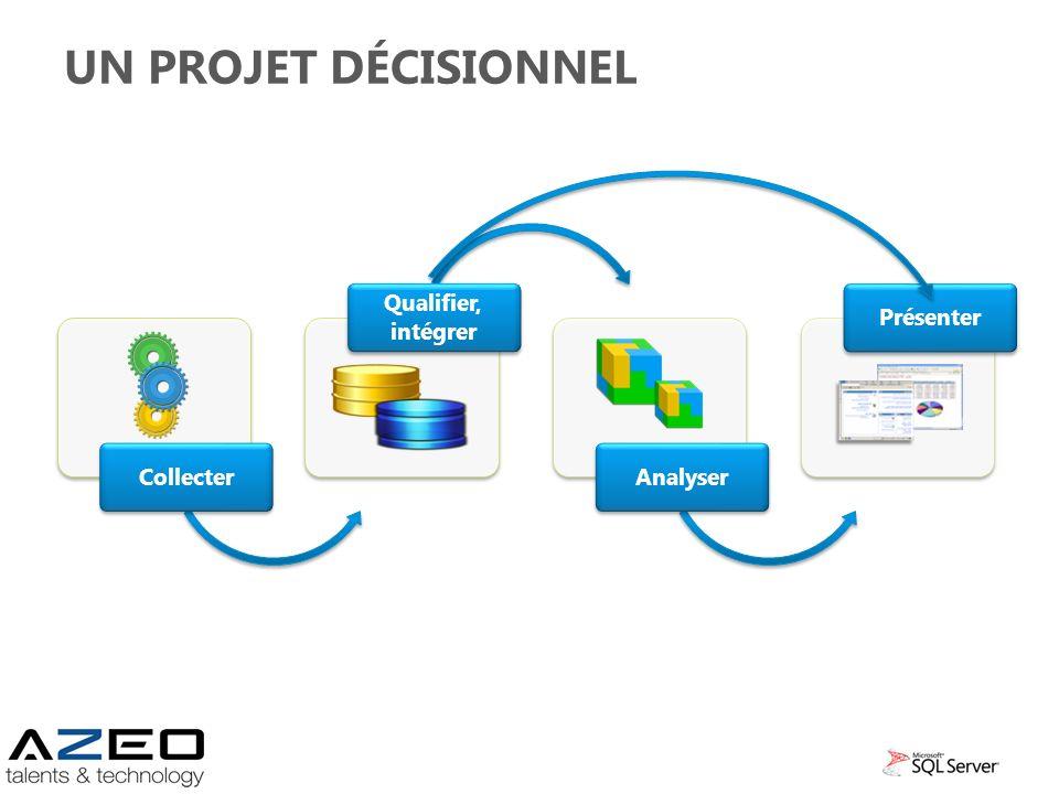 Un projet décisionnel Collecter Qualifier, intégrer Analyser Présenter
