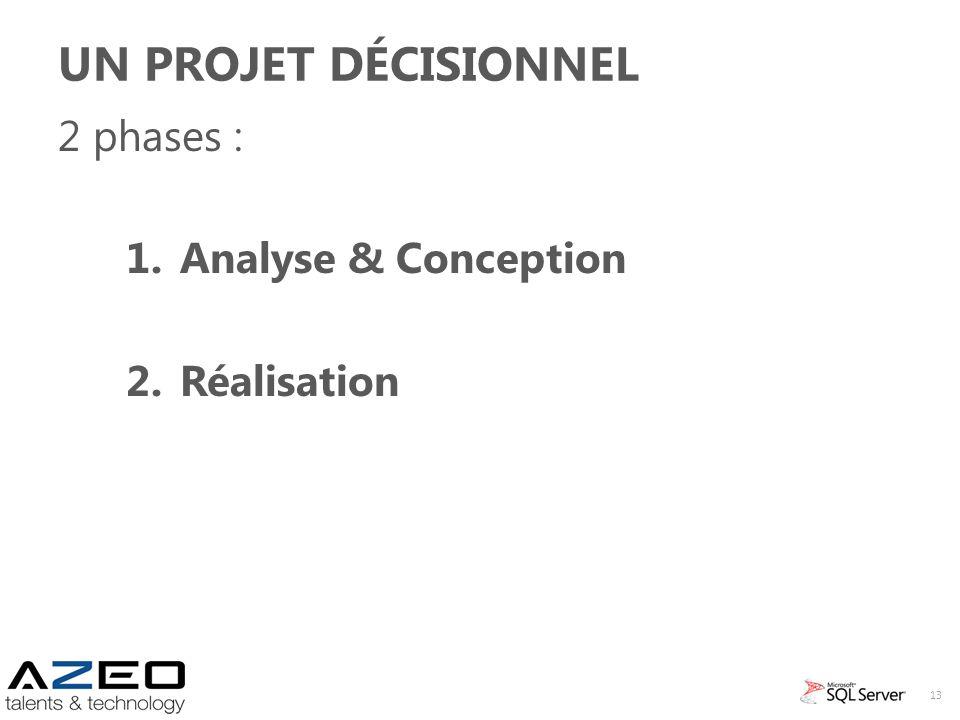 Un projet décisionnel 2 phases : Analyse & Conception Réalisation