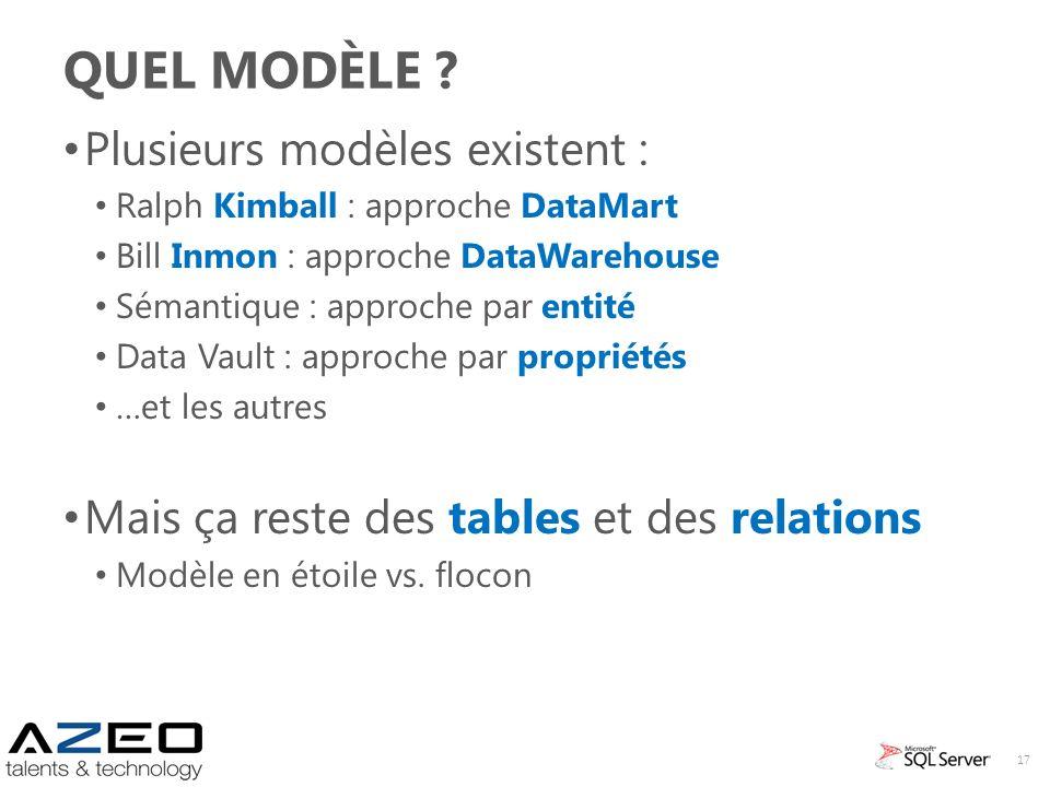 Quel Modèle Plusieurs modèles existent :