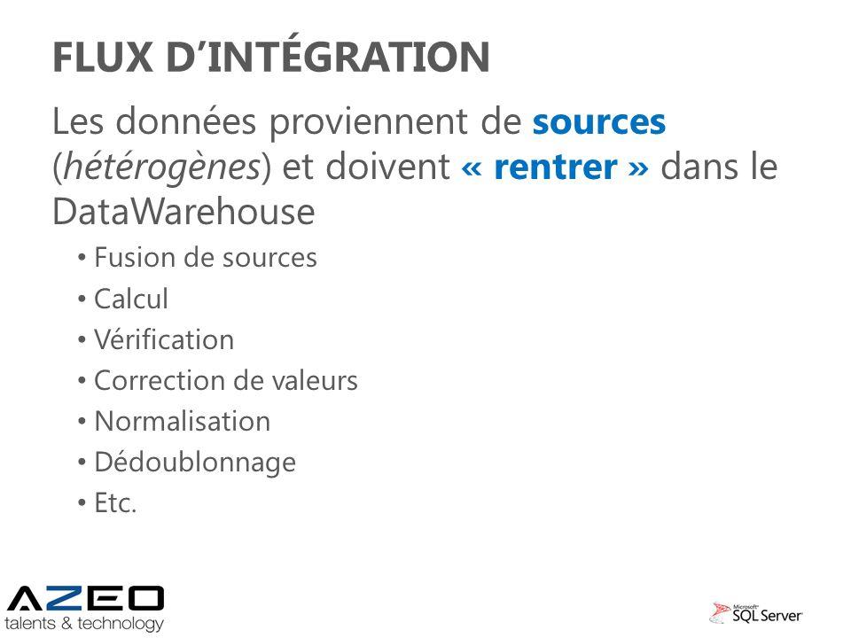 Flux d'intégration Les données proviennent de sources (hétérogènes) et doivent « rentrer » dans le DataWarehouse.
