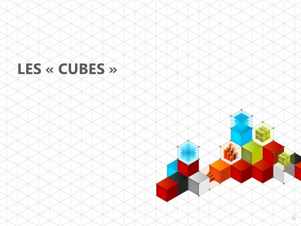 Les « Cubes »