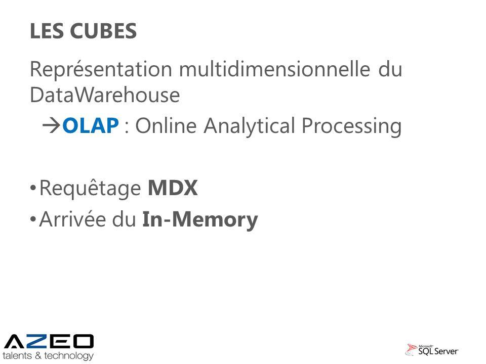 Les Cubes Représentation multidimensionnelle du DataWarehouse. OLAP : Online Analytical Processing.