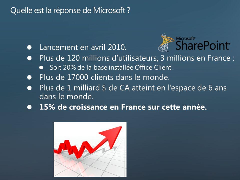 Quelle est la réponse de Microsoft