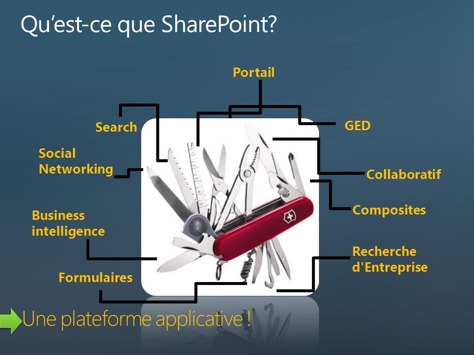 Qu'est-ce que SharePoint