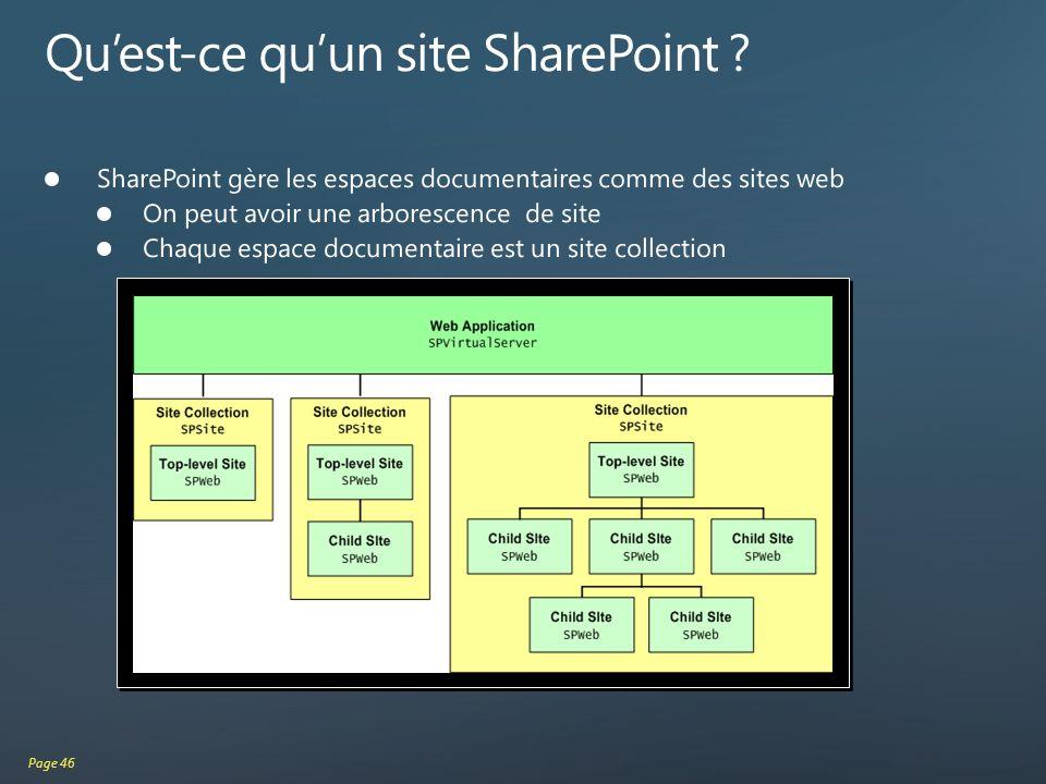 Qu'est-ce qu'un site SharePoint