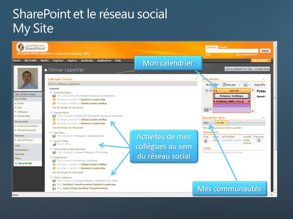 SharePoint et le réseau social My Site