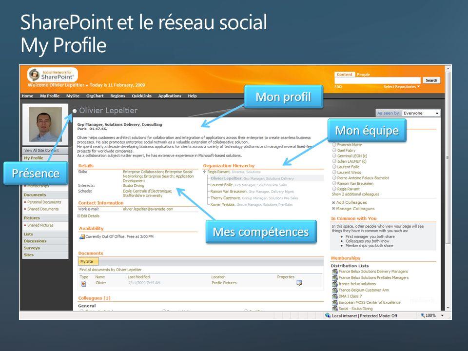 SharePoint et le réseau social My Profile