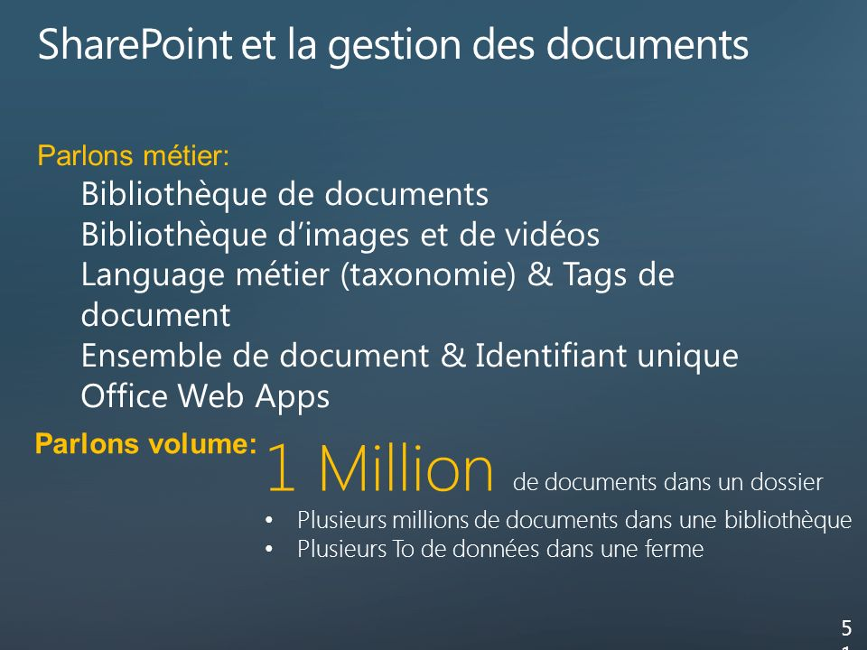 SharePoint et la gestion des documents