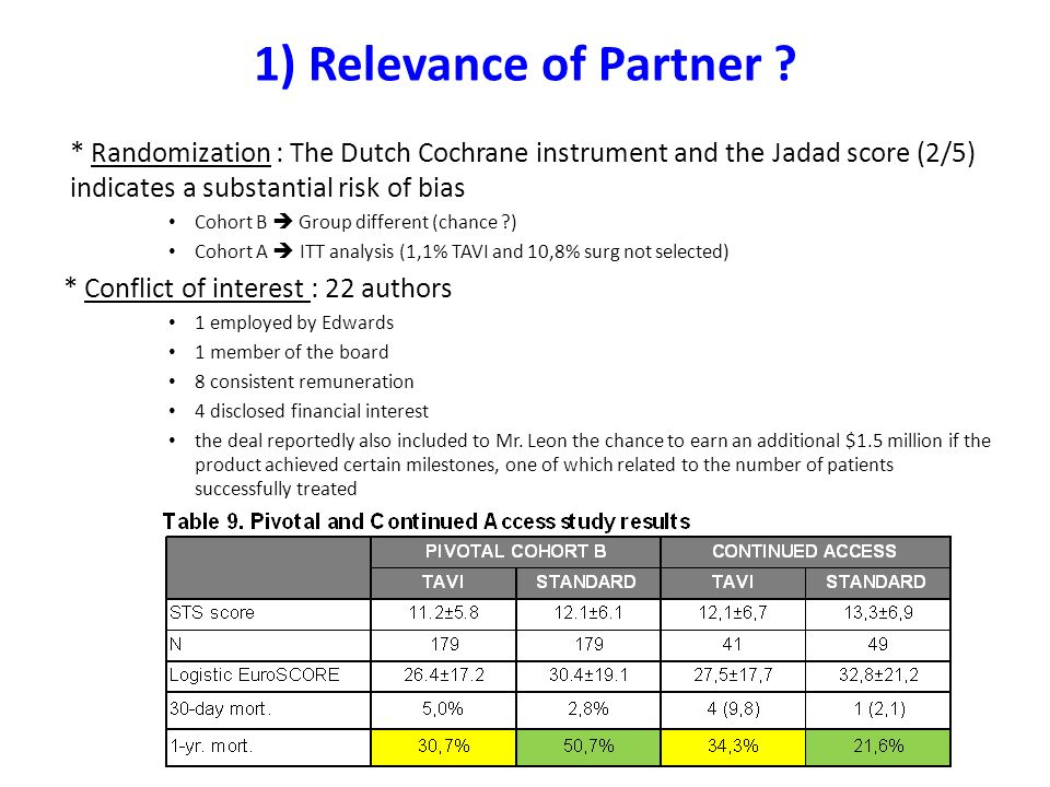 1) Relevance of Partner * Randomization : The Dutch Cochrane instrument and the Jadad score (2/5) indicates a substantial risk of bias.