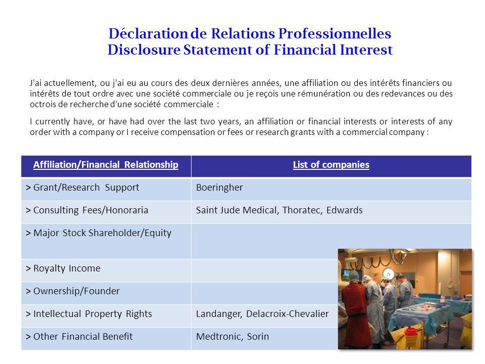 Affiliation/Financial Relationship