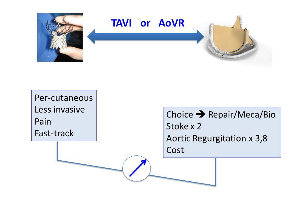 TAVI or AoVR Per-cutaneous Less invasive Pain Choice  Repair/Meca/Bio