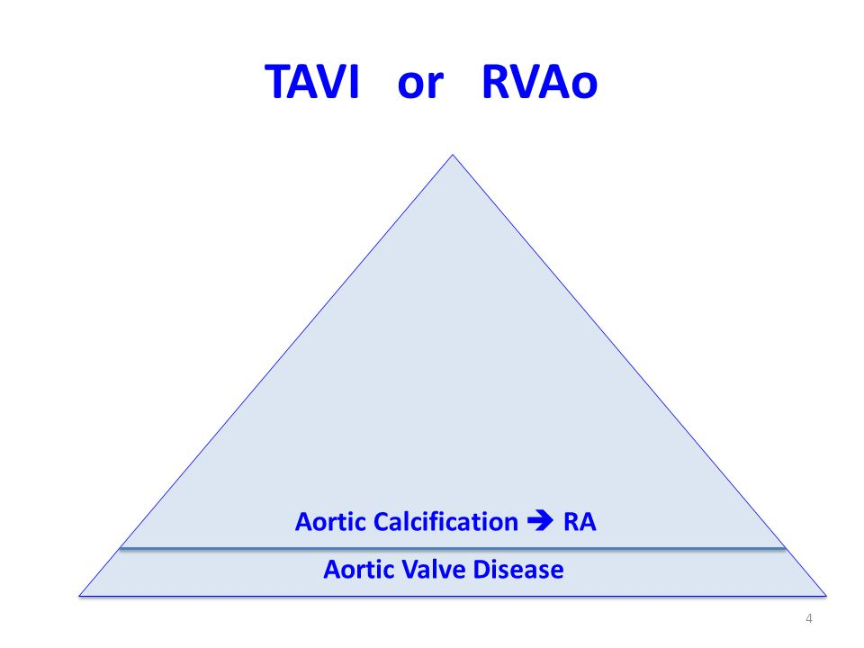 TAVI or RVAo Aortic Calcification  RA Aortic Valve Disease