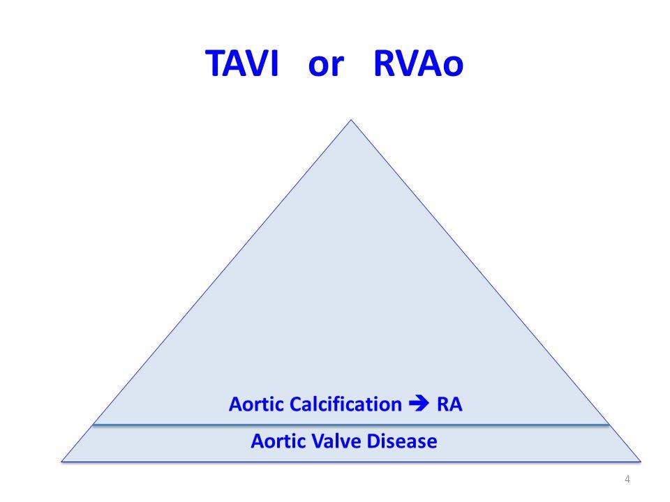 TAVI or RVAo Aortic Calcification  RA Aortic Valve Disease