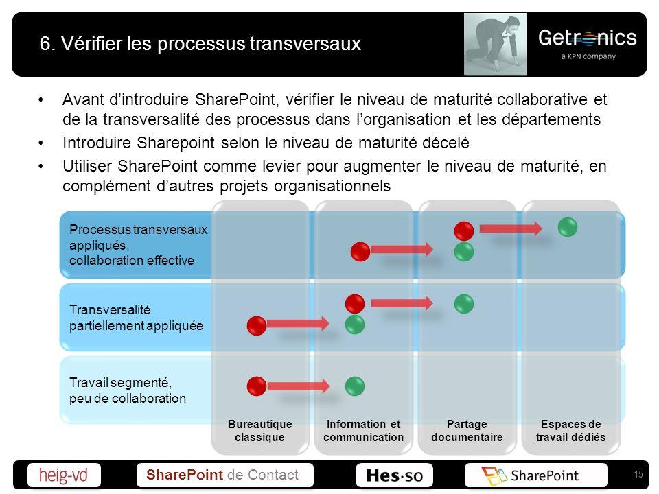6. Vérifier les processus transversaux