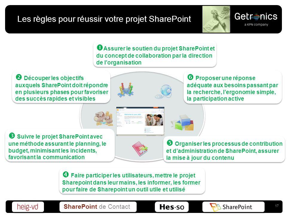 Les règles pour réussir votre projet SharePoint