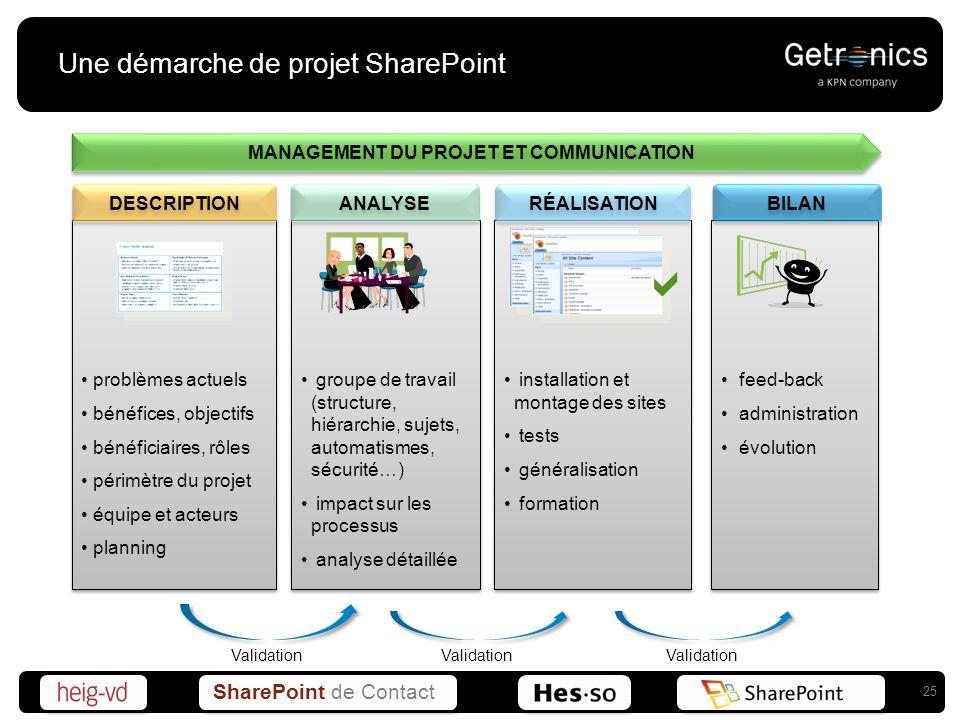 Une démarche de projet SharePoint
