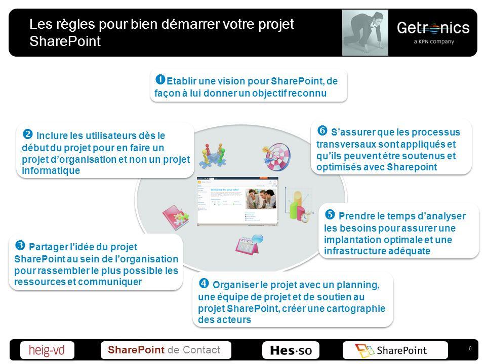 Les règles pour bien démarrer votre projet SharePoint