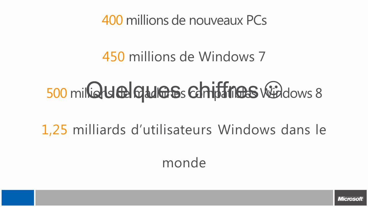 400 millions de nouveaux PCs 450 millions de Windows 7 500 millions de machines compatibles Windows 8 1,25 milliards d'utilisateurs Windows dans le monde