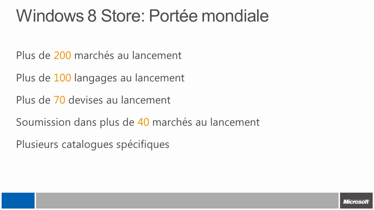 Windows 8 Store: Portée mondiale