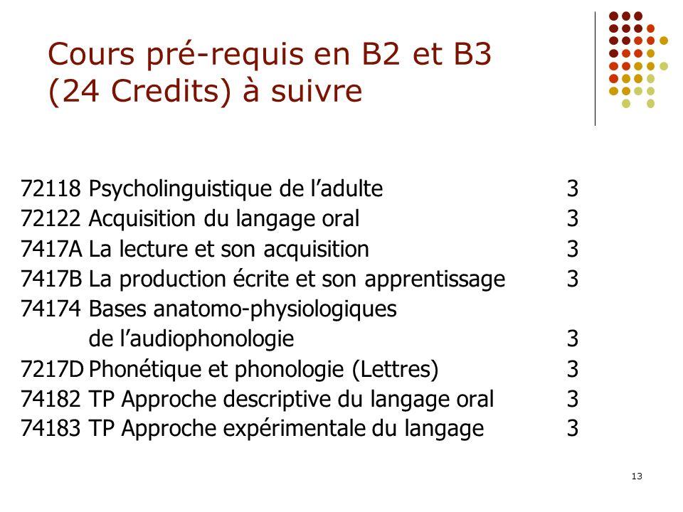 Cours pré-requis en B2 et B3 (24 Credits) à suivre