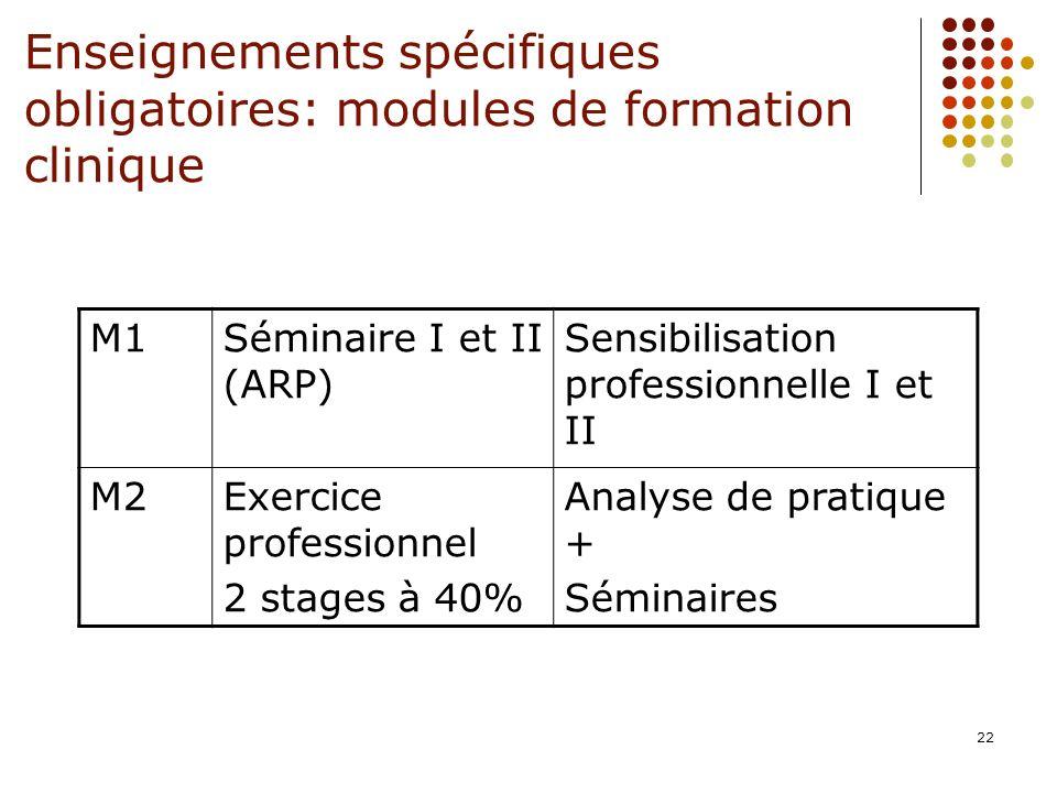 Enseignements spécifiques obligatoires: modules de formation clinique