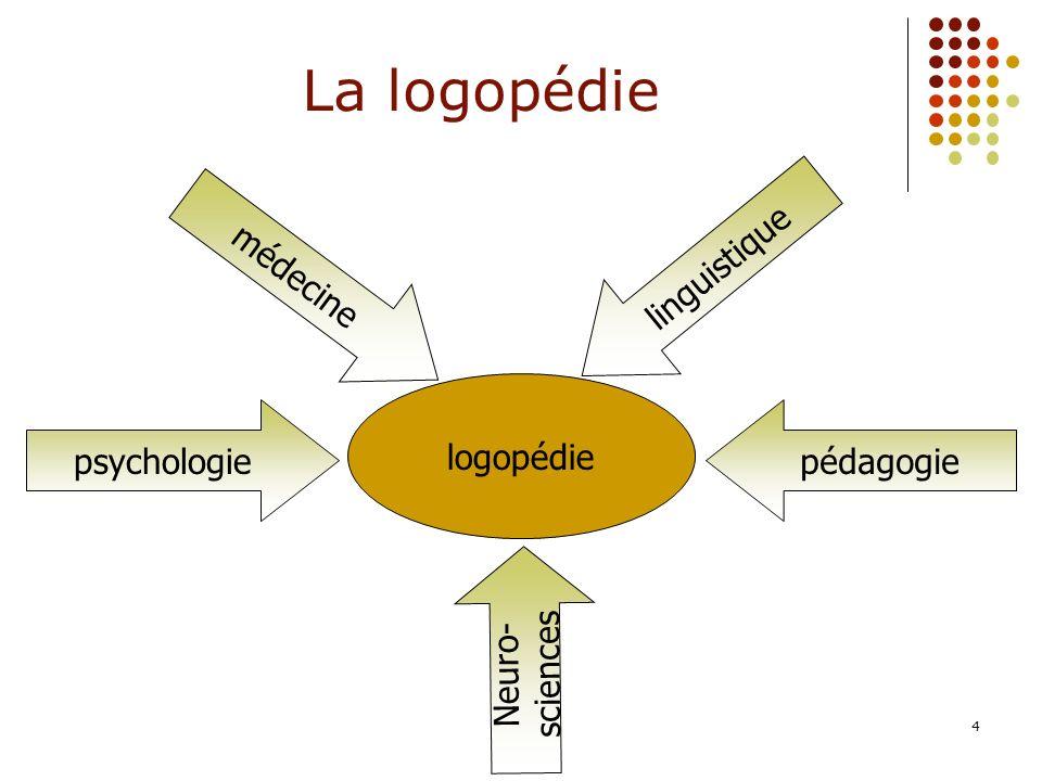La logopédie linguistique médecine logopédie psychologie pédagogie