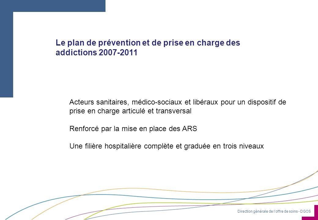 Le plan de prévention et de prise en charge des addictions 2007-2011