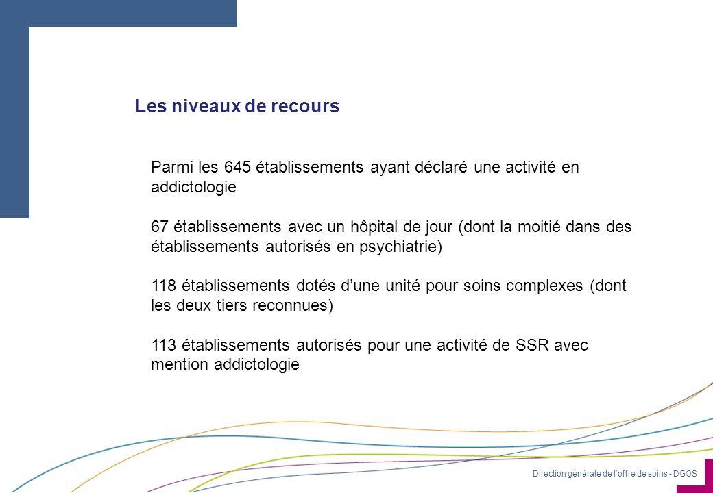 Les niveaux de recours Parmi les 645 établissements ayant déclaré une activité en addictologie.