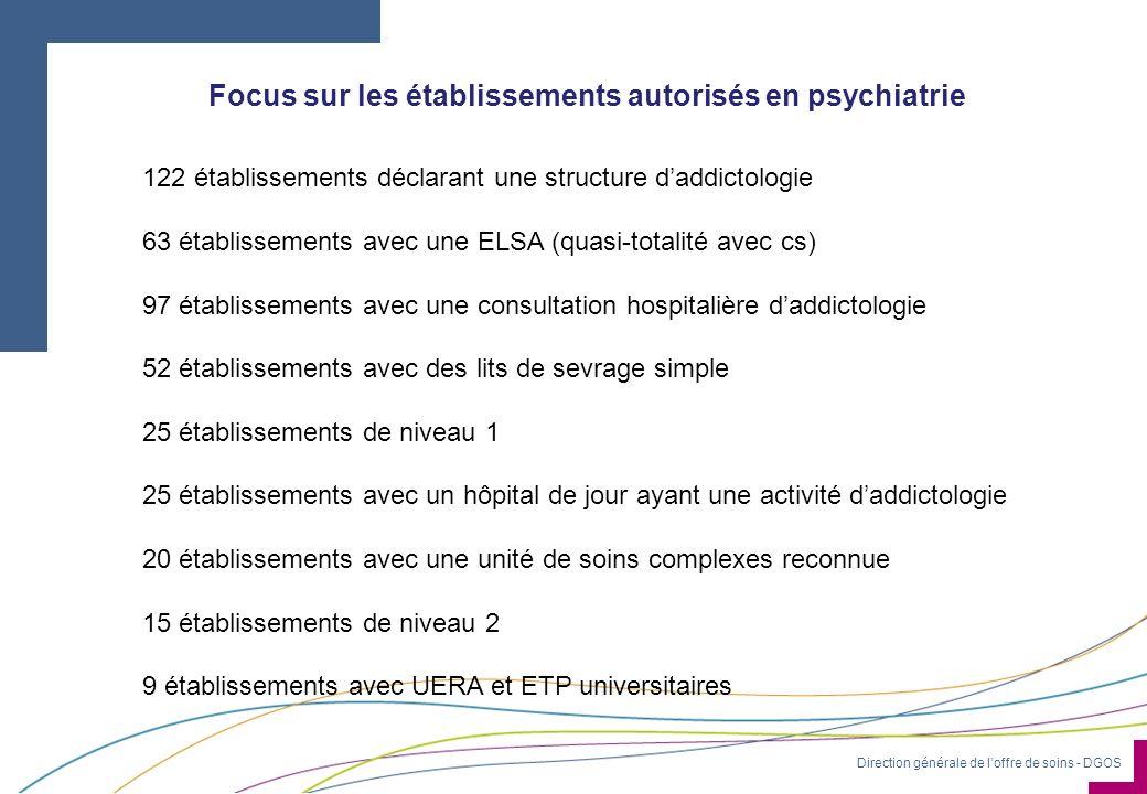 Focus sur les établissements autorisés en psychiatrie