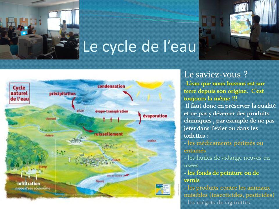 Le cycle de l'eau Le saviez-vous