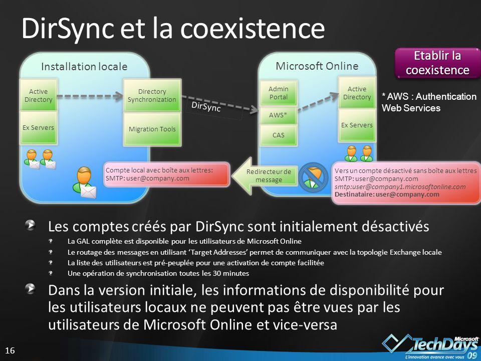 DirSync et la coexistence