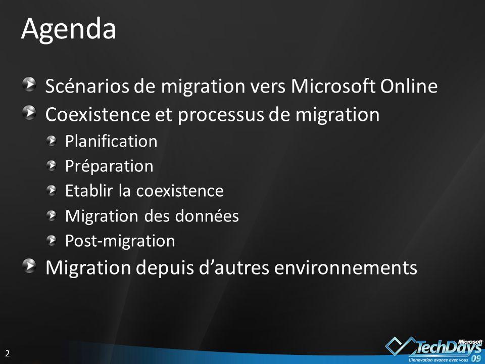 Agenda Scénarios de migration vers Microsoft Online