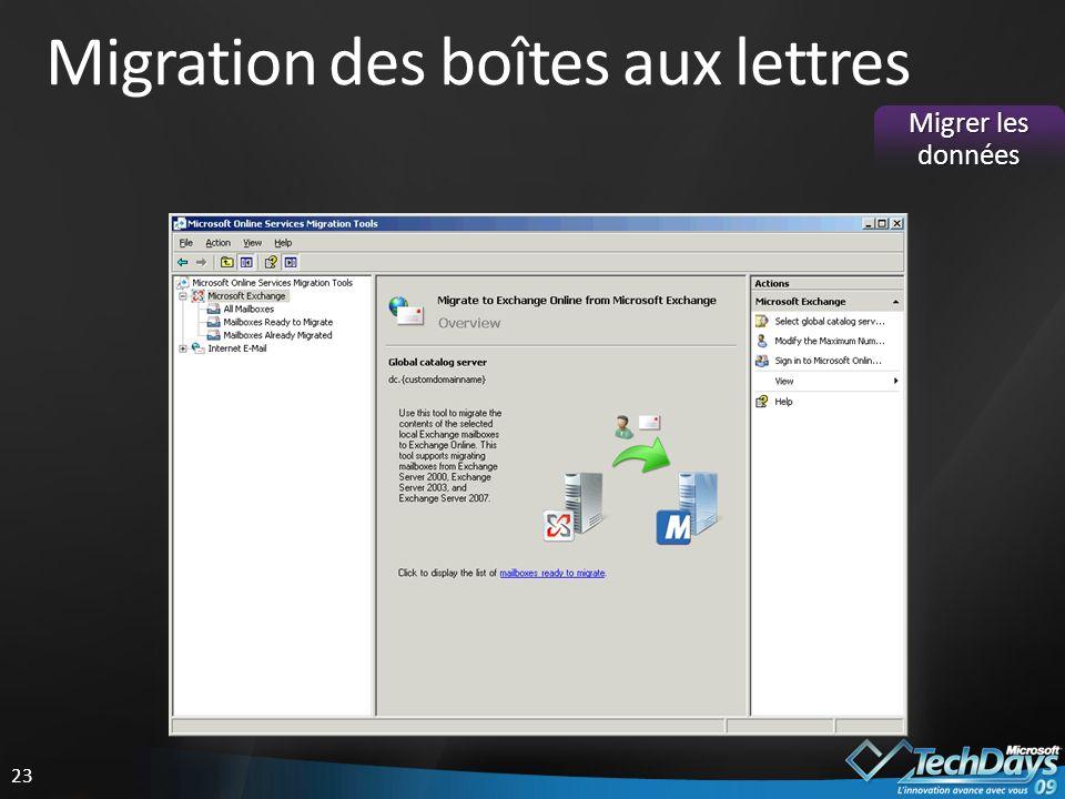 Migration des boîtes aux lettres