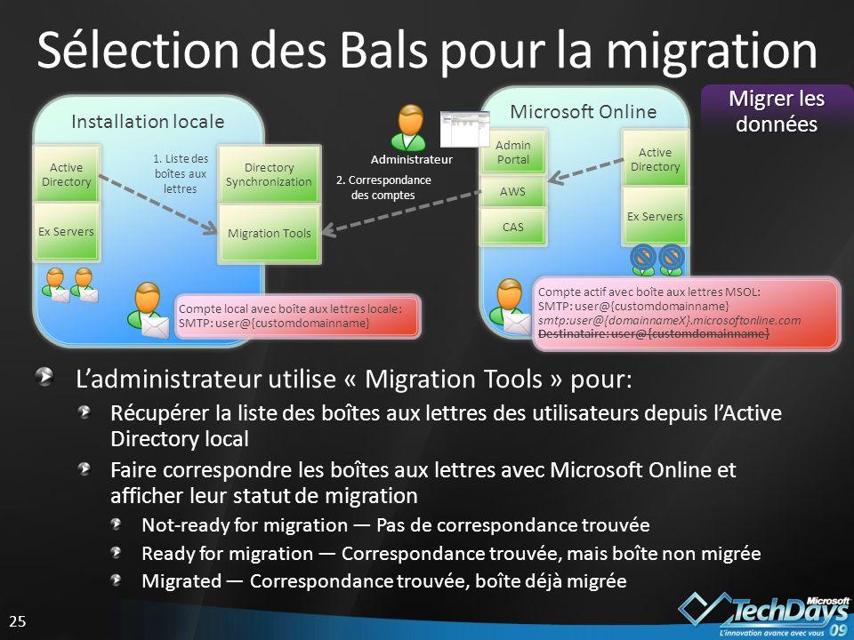 Sélection des Bals pour la migration