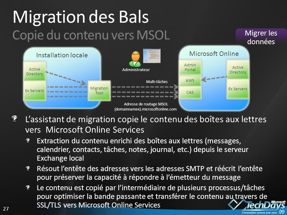 Migration des Bals Copie du contenu vers MSOL