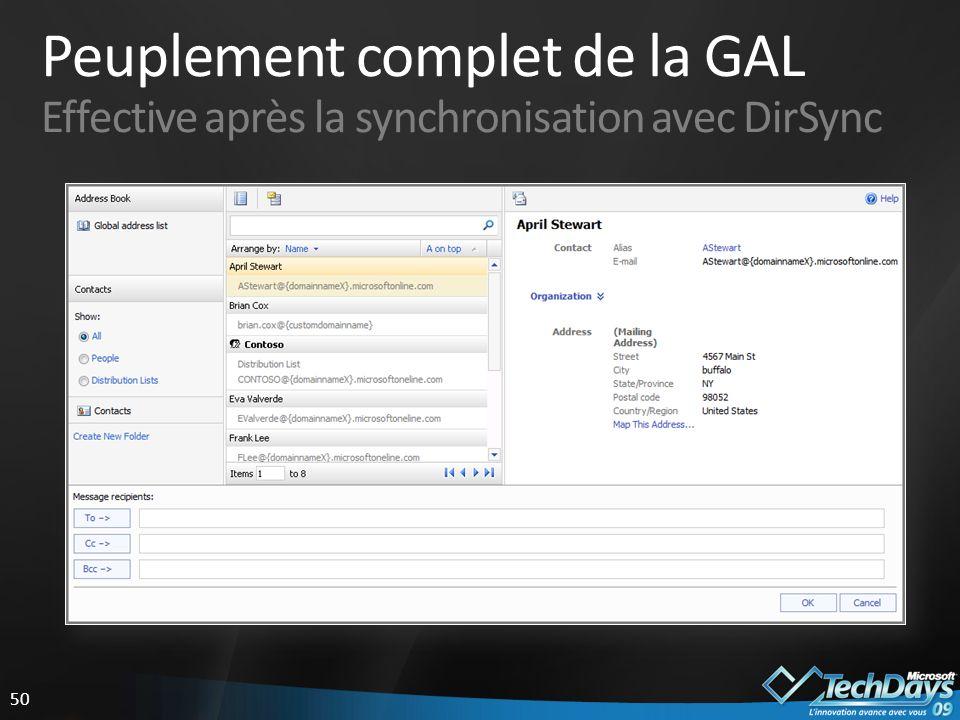 3/30/2017 1:01 AM Peuplement complet de la GAL Effective après la synchronisation avec DirSync.